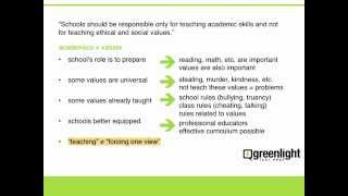 Analytical Writing - 3 - Generating Points for Issue Essay