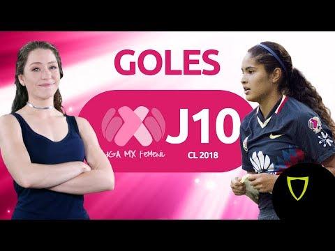 Resumen Goles Liga MX FEMENIL Jornada 10, 2018