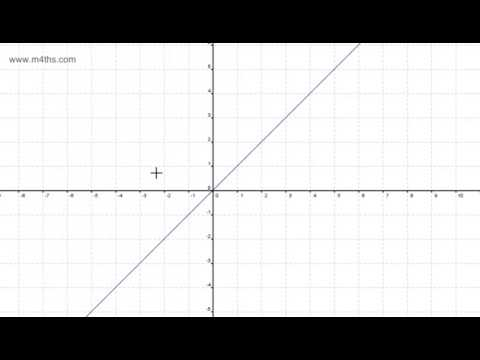 Drawing Lines Using Y Mx C : Gcse tutorial straight line equations y mx c youtube