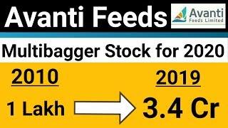Avanti Feeds Share Analysis || Multibagger Stock for 2020 || 64000% Return in 7 years || 👍👍👍👍