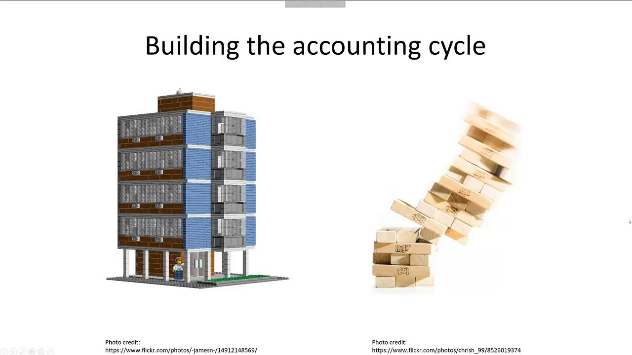 Chapters 1-4 (Accounting Cycle)