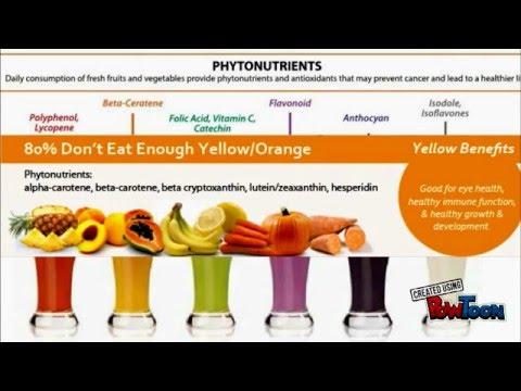Benefits of Juicing - Why You Should Juice