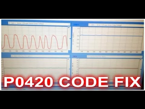 How To Fix A P0420 Catalyst System Efficiency Below Threshold Bank 1 Youtube