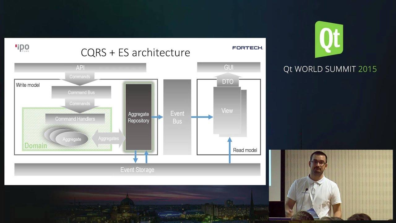QtWS15- Implementing Modern Design Patterns with Qt, Bogdan Ogrean &  Michael Wagner