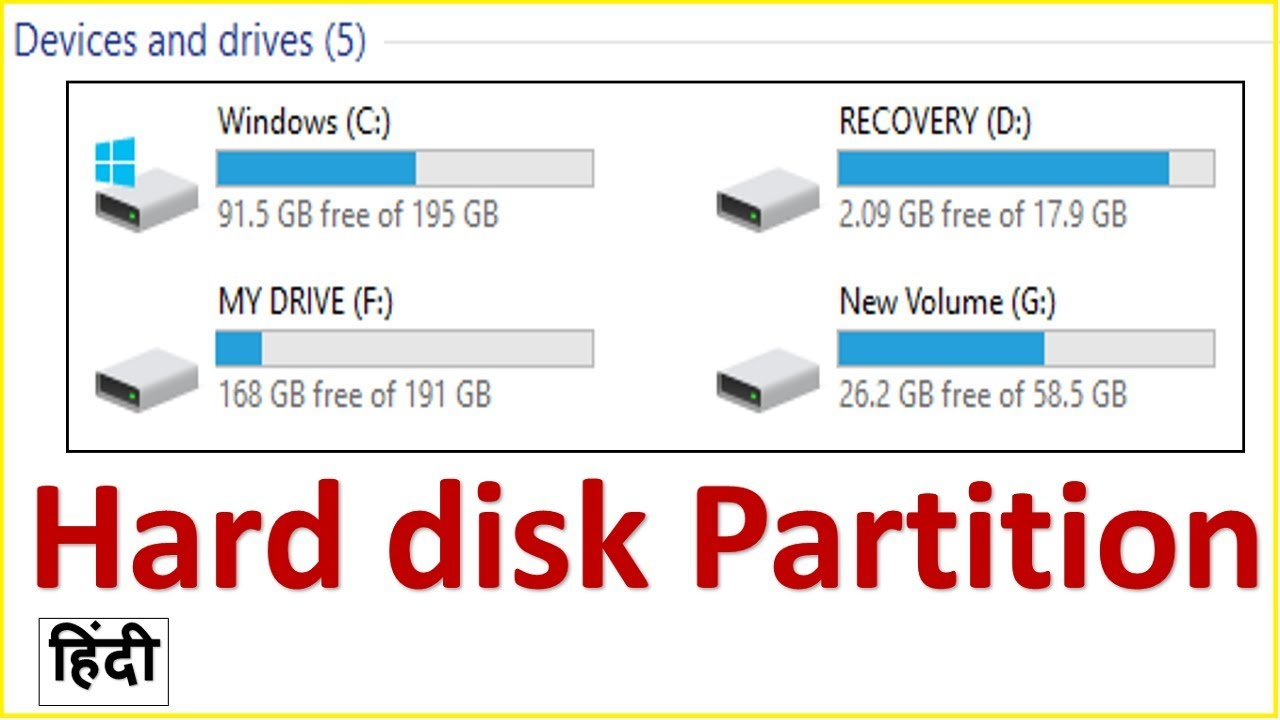Hard Drive Partition On Computer Mai Diagram Disk Mounting Kese Karte Hai