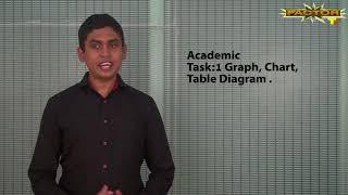 Factor tv Education time IELTS writing by abid khan shuvo