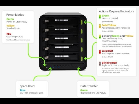 Drobo 5Dt: 5-Drive Direct Attached Storage (DAS) Array with mSATA SSD acceleration