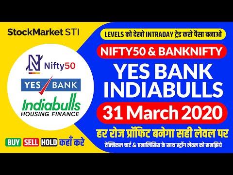 31 March Share Price Targets | Yes Bank | Yesbank Share | Indiabulls Share News | Indiabulls Finance