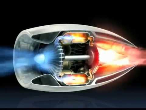 Jet Engine Animation (Mô phỏng động cơ phản lực phân luồng khí)