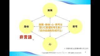 NLPコミュニケーションカレッジ@福岡( http://www.nlpfukuoka.com )のNLPシンプルメッセンジャーがお届けするNLPがシンプルに学べる動画セミナー全56回...