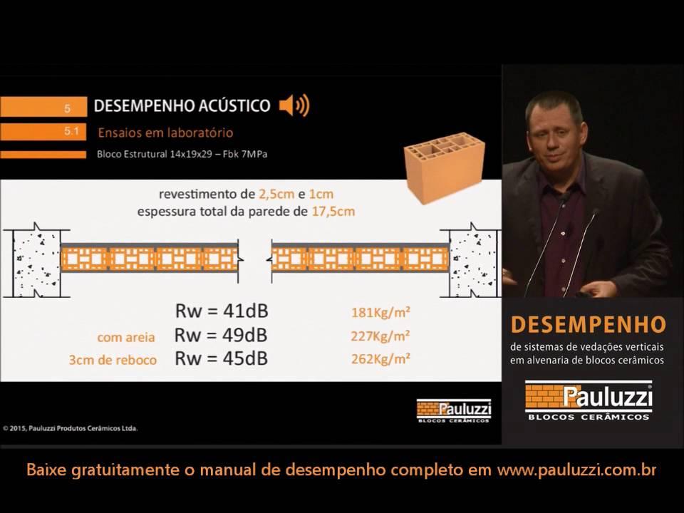 Nbr 15575 e a fad (ficha de avaliação de desempenho).