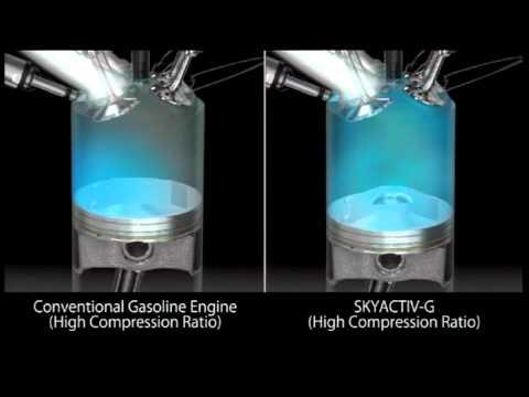 Mazda cx 5 skyactiv technology 6 Animations SKYACTIV G 22 09 11