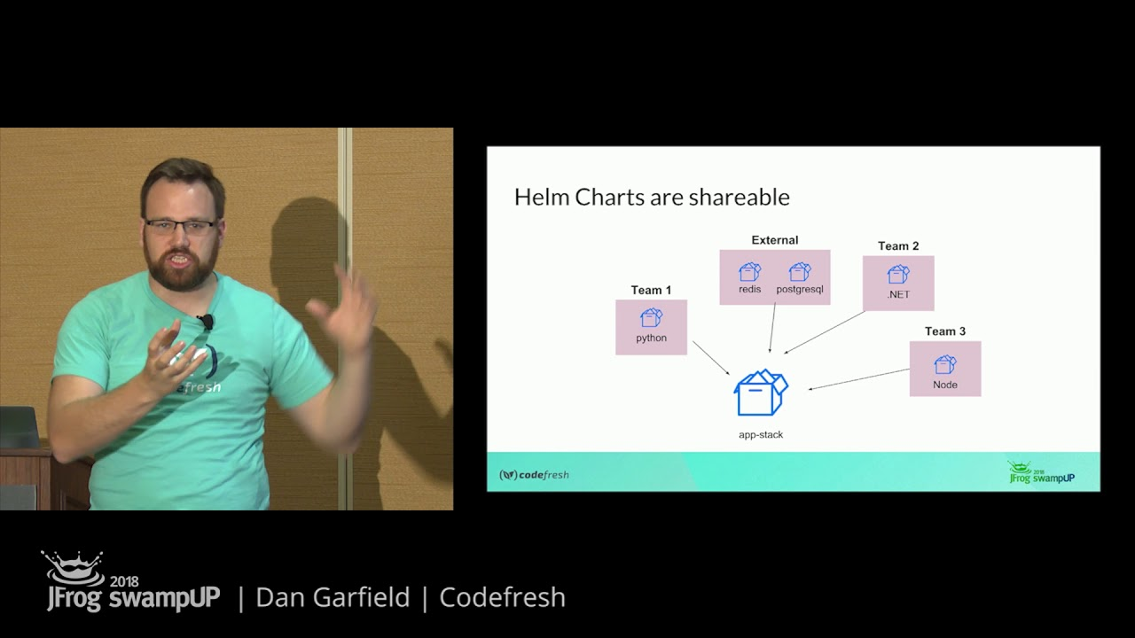 swampUP 2018 | Helm CI/CD - Building a secure workflow with Artifactory,  Xray, and Codefresh