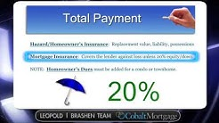 fha reverse mortgage calculator