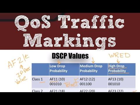 CCNA R&S version 3 Topics:  QoS Traffic Markings