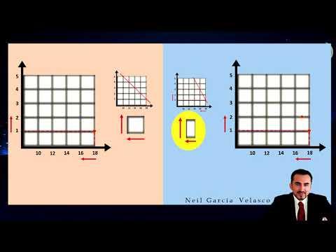 microeconomía:-representación-grafica-de-la-demanda
