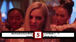 Billboard Hot 40 Pop Songs June  23, 2018  № 51