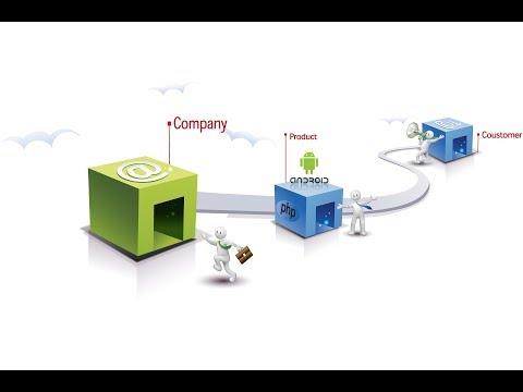 Trust Digital Media Development Phases