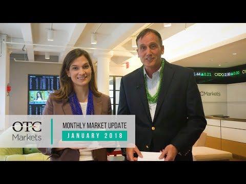 OTCQX & OTCQB - January 2018 Market Recap
