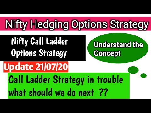 Nifty Call Ladder Options Strategy in trouble