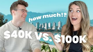 The Cost of Living in Vancouver (a fun DEEP DIVE ft. Adam J Bell)