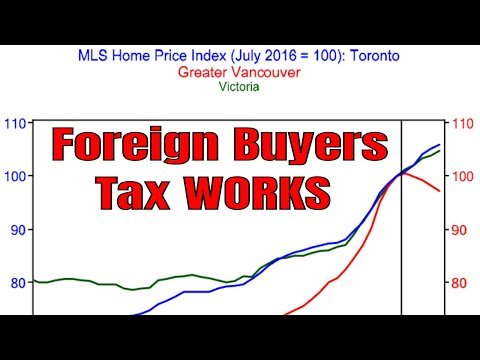 Housing Crisis - home price data GONE ! foreign buyers tax WORKING