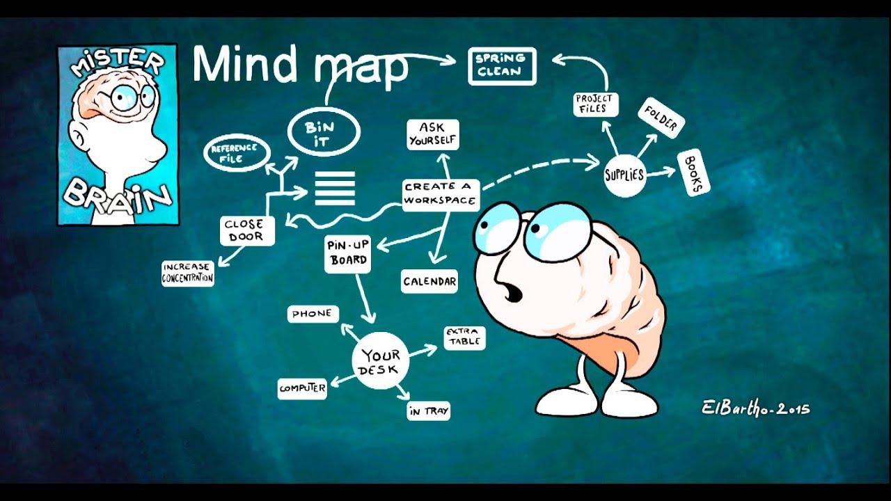 speed thinking exercises