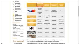 FOREX MMCIS GROUP Урок 11 Личный кабинет MMCIS investments