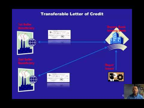 Module 3 - Letters of Credit for Importers and Exporters