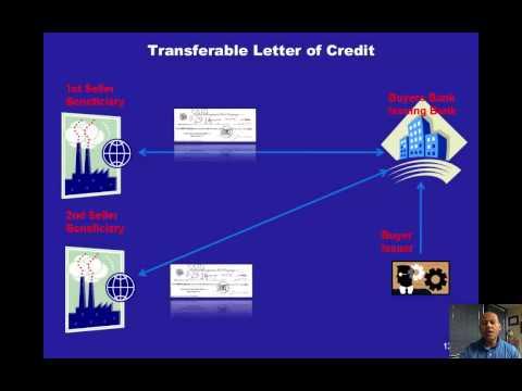 Letter of Credit Basics