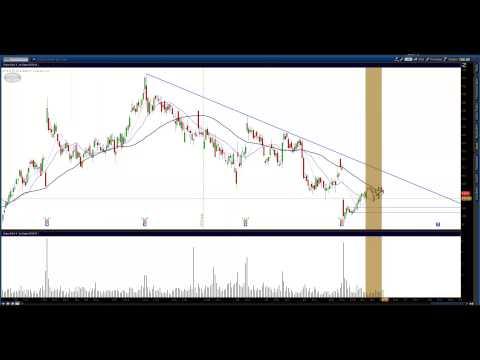 Stock Market Analysis 22nd June 2014