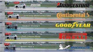 bridgestone vs. Continental vs. Goodyear vs. Pirelli vs. Michelin  Tyre Test