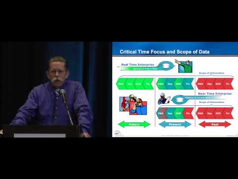 Mobility and The Real-Time Enterprise, by Suncor Energy's Bruce Taylor at ARC World Forum 2013