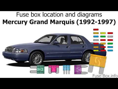 fuse box location and diagrams: mercury grand marquis (1992-1997)