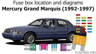 Fuse Box Location And Diagrams Mercury Grand Marquis 1992 1997 Youtube