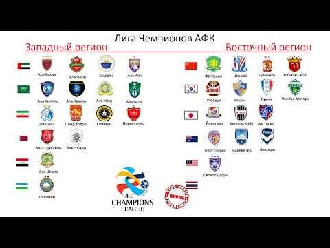 Лига Чемпионов (Азия, АФК). Состав групп, расписание, таблица, схема плей-офф.