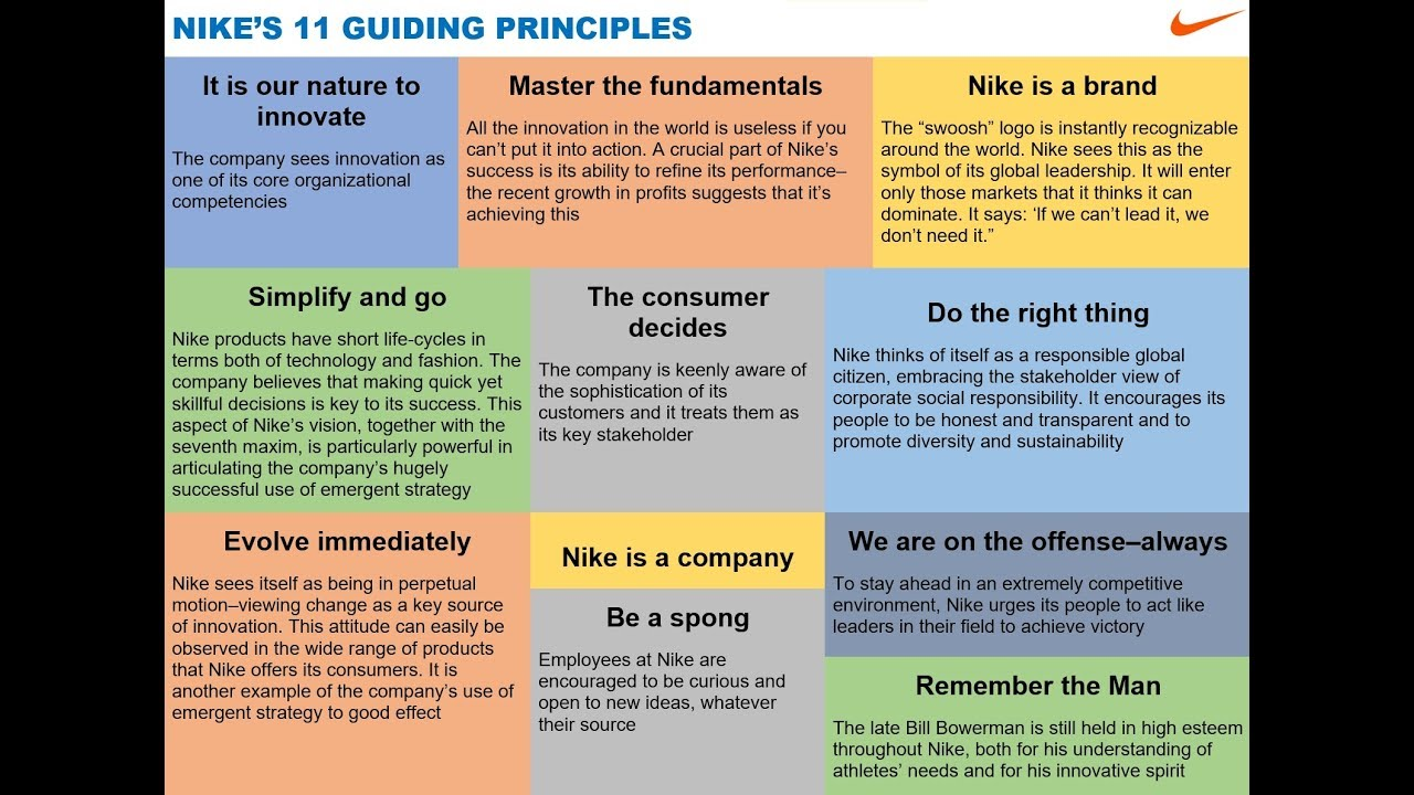 Nike's 11 Management Maxims via Phil Knight - YouTube