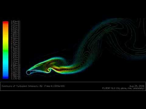 computational fluid dynamics airfoil. unsteady cfd simulation of a typical tube kite airfoil 3 computational fluid dynamics