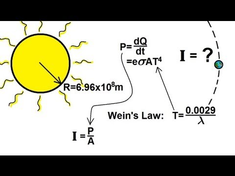 Physics - Thermodynamics: Radiation: Heat Transfer (5 of 11) Radiation From The Sun