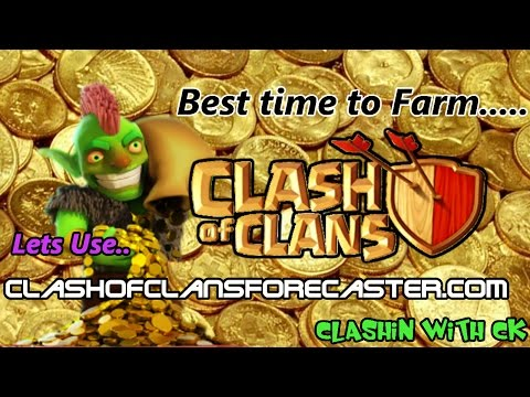 Clashin with CK Clash of clans forecaster review New TH 10 War Base Clash of Clans Farming Strategy