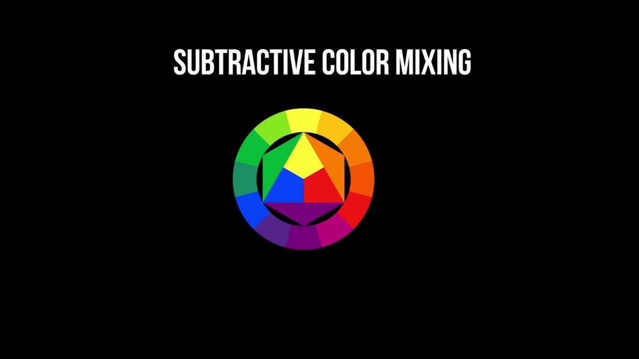 Color of art definition - Subtractive Color Mixing Art Vocab Definition