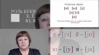 Подготовка к ЕГЭ по русскому. Фонетика.