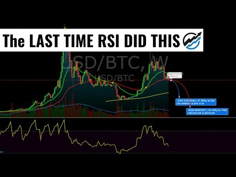 The LAST Time Weekly RSI Did THIS, Bitcoin PRICE DROPPED 50 To 70% LOWER