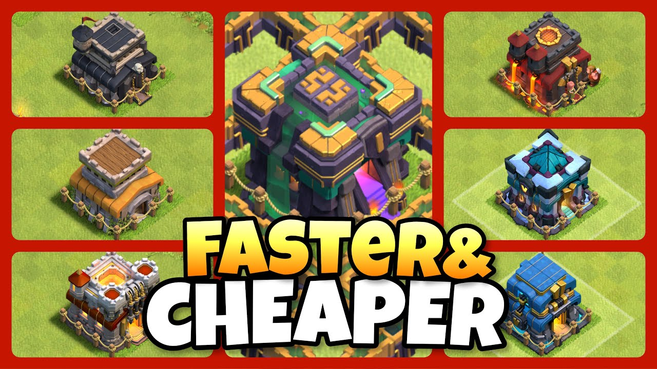 MUCH MORE THAN TOWN HALL 14! Spring 2021 Update | Clash of Clans