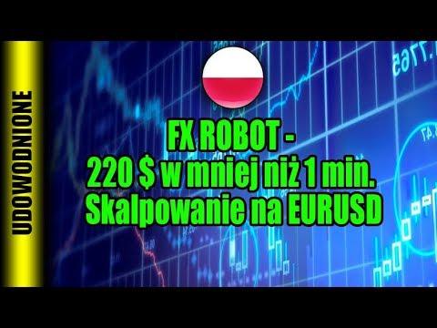 FX ROBOT – 220$ w mniej niż 1 min Skalowanie na EURUSD