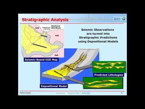 Lesson 20 - Stratigraphic Hierarchy