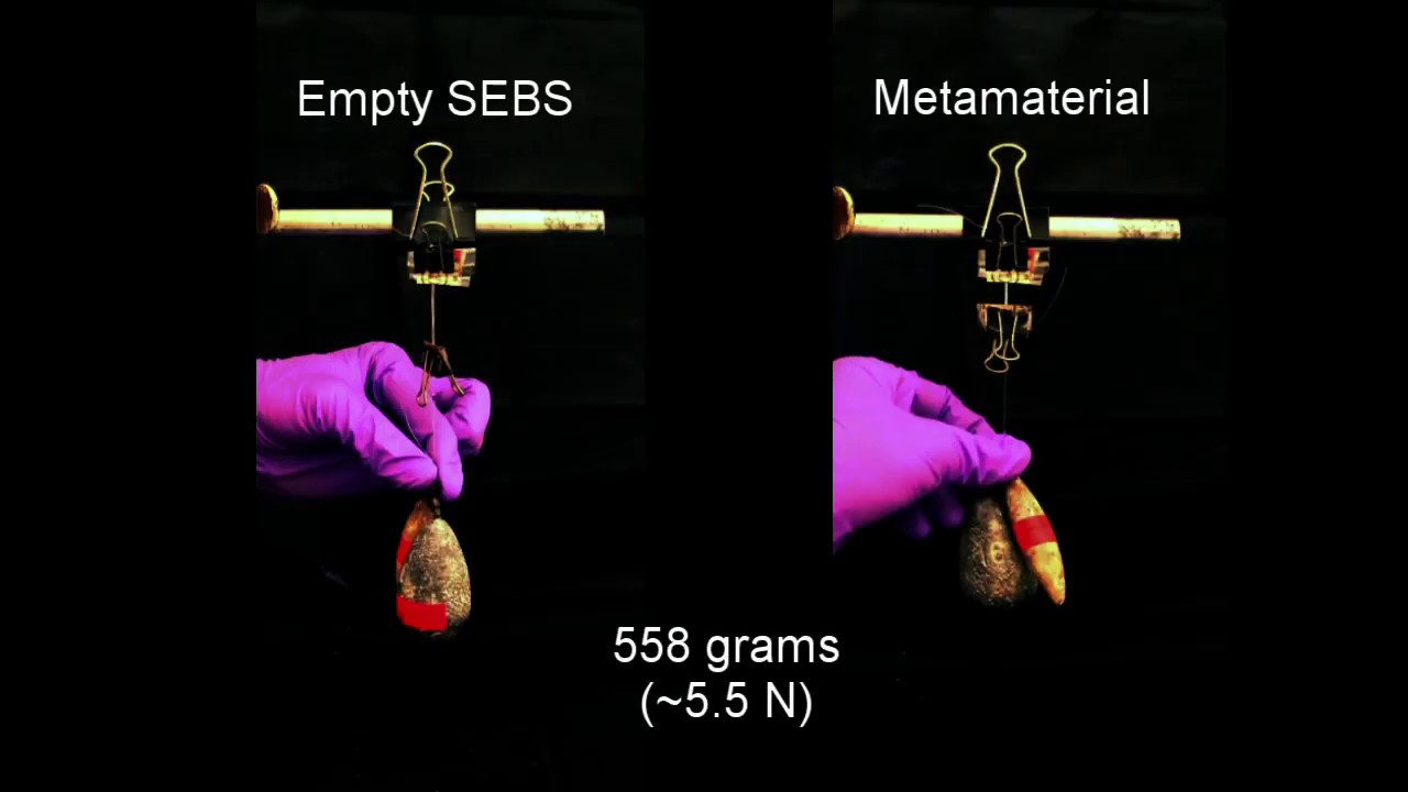 New Material Inspired By Human Skin That Is As Flexible As