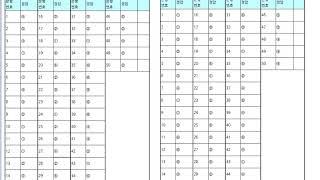 제39회한국사능력검정시험고급 중급정답