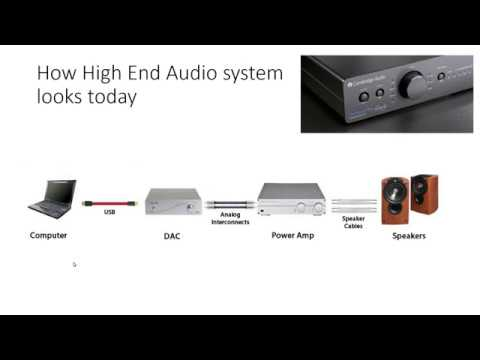 Building audiophile Class D amplifier end to end tutorial