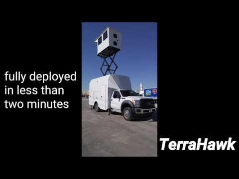 Increase Situational Awareness with TerraHawk